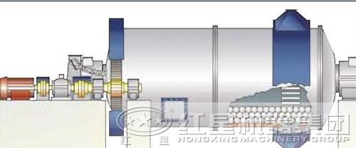 球磨机内部结构图-河南郑州红星机器